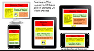 responsivewebdesign